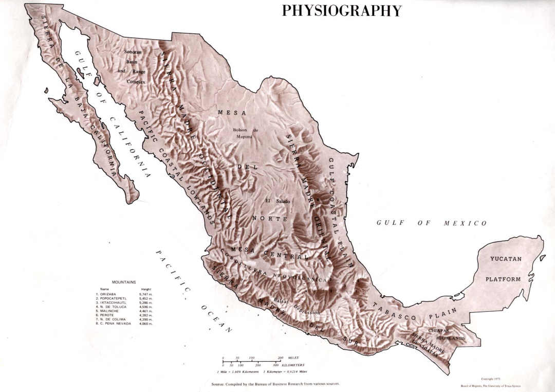 Geology and Topography – Topographic Map Mexico